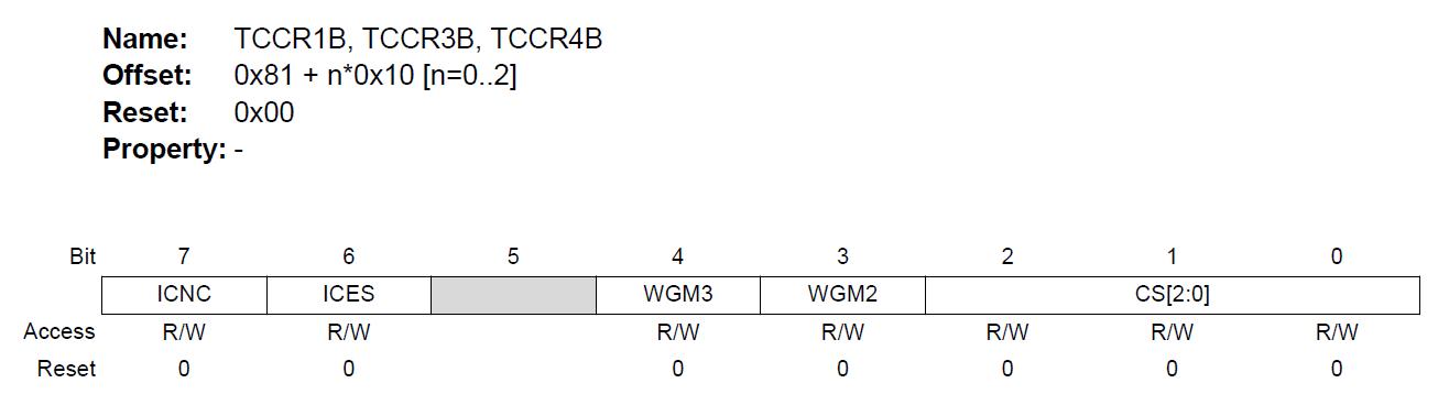 TCCR1B.PNG