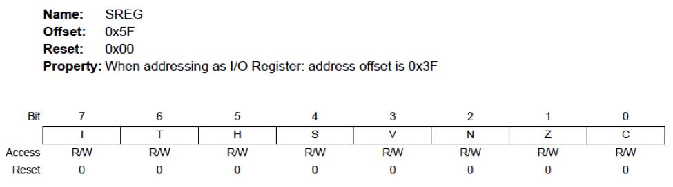 status-register.png