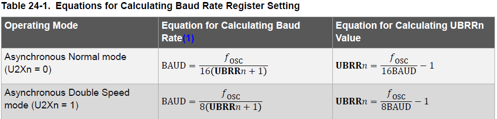 usart-baud-equations.png