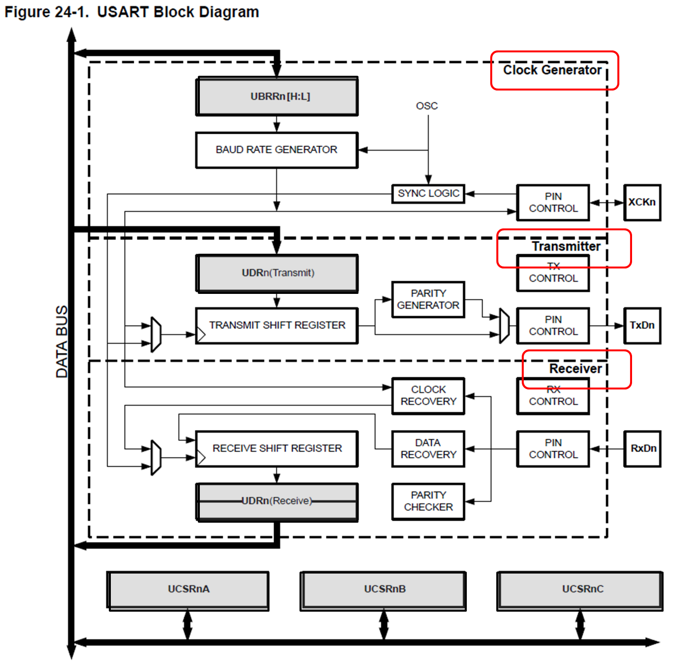 usart-block-diagram.png