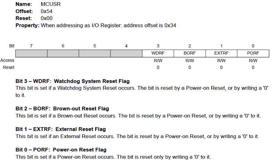 AVR Reset Sources - Developer Help