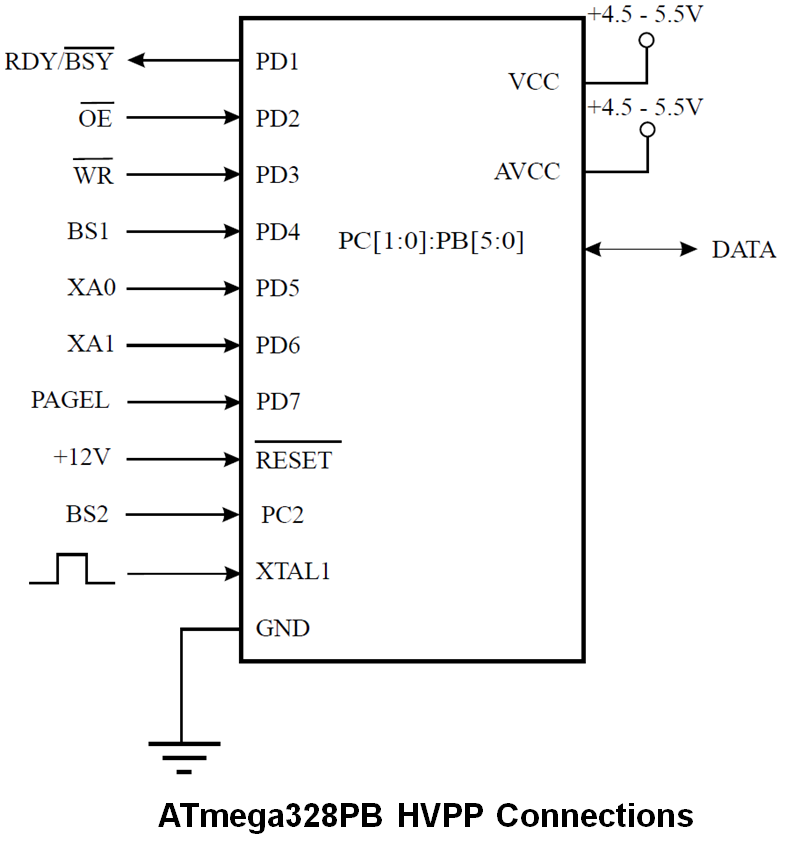 AVR® Programming Interfaces - Developer Help