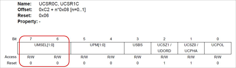megaAVR® USART Configuration - Developer Help