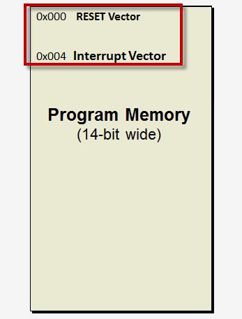 pm-vectors.png
