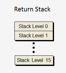 return-stack.png
