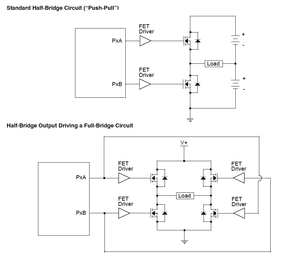 8 Bit Eccp Enhanced Pulse Width Modulation Developer Help H Bridge Circuit Diagram With Forward Reverse I O Setup