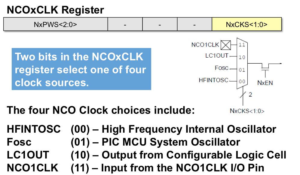 NCO_clock.png