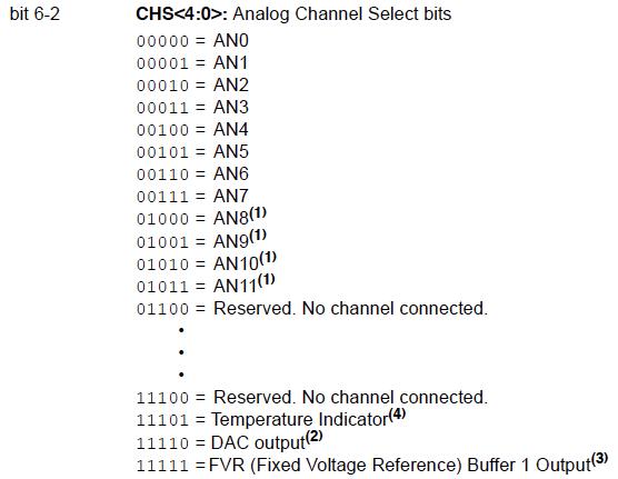 Analog to Digital Converter (ADC) - Developer Help
