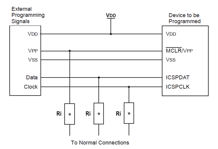 ICSPconnections.png