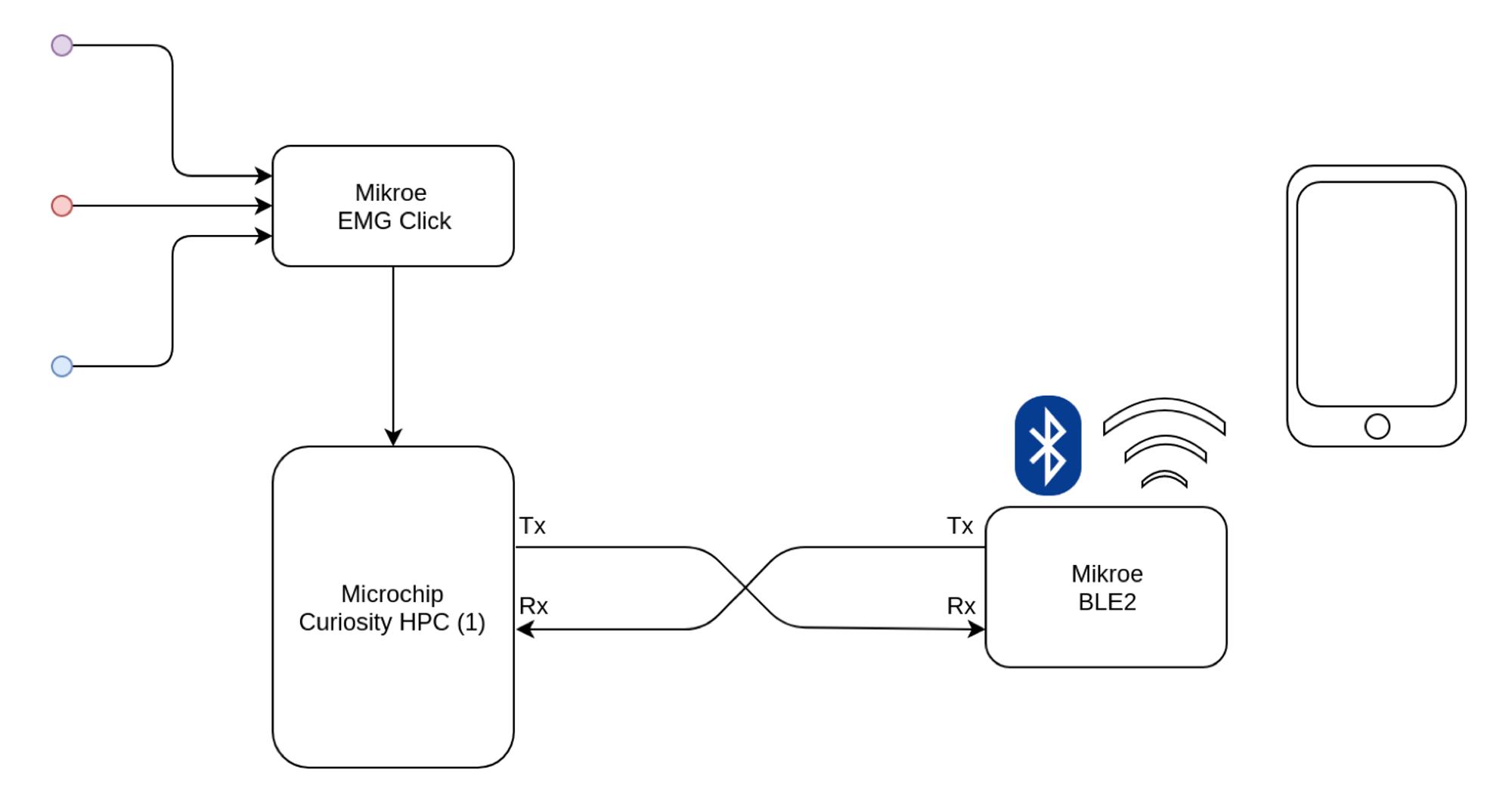 Emg Select Wiring Diagram Get Free Image About Wiring Diagram