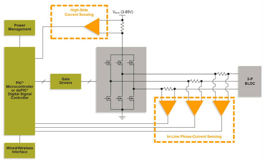 hscs-motor-control-application.png