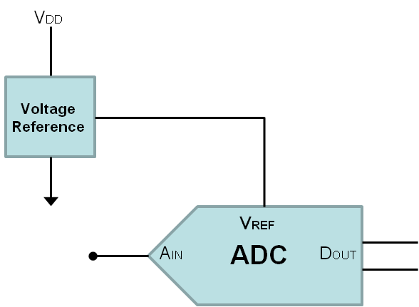 adc-voltage-reference.png