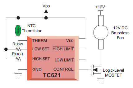 thermistor-application.PNG