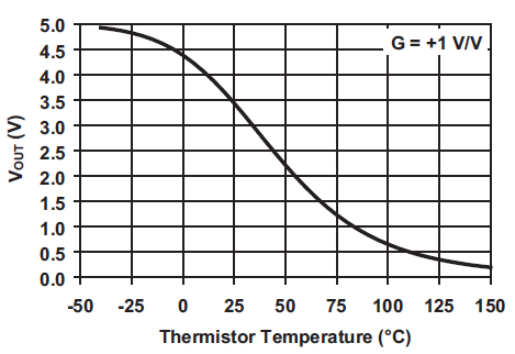 thermocouple-circuit-graph.PNG