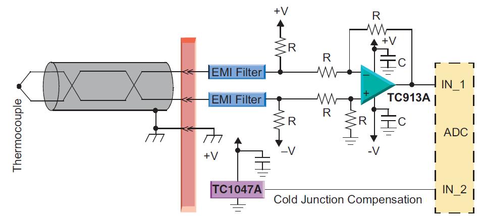 Thermocouples - Developer Help