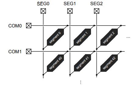 LCD_segment.PNG