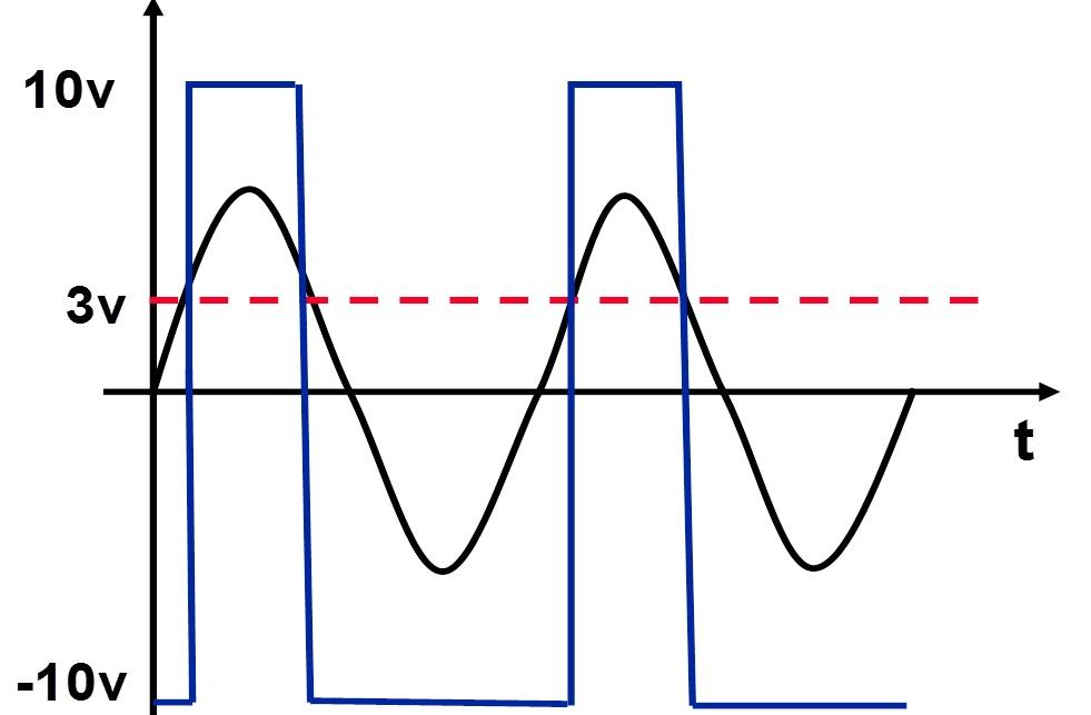 comparator_example_waveform.jpg