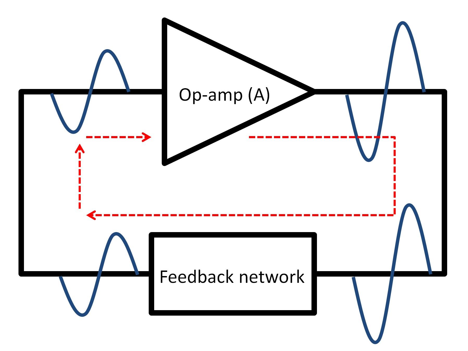 feedback_network.jpg