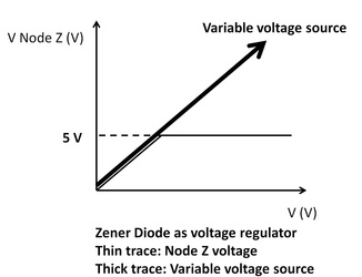 zener_regulator_vz_vi.jpg