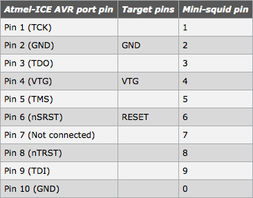 Connecting Atmel-ICE to a debugWIRE Target - Developer Help