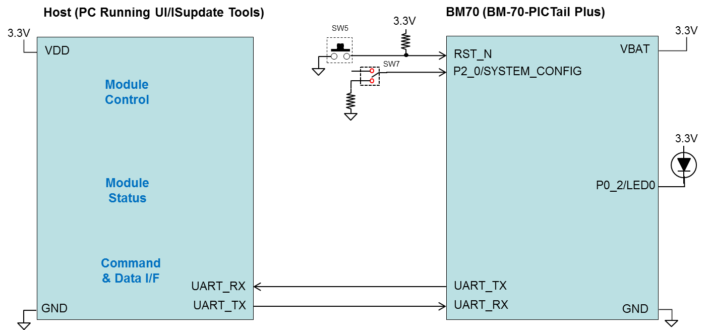 Lab1_Connection_Diagram.png