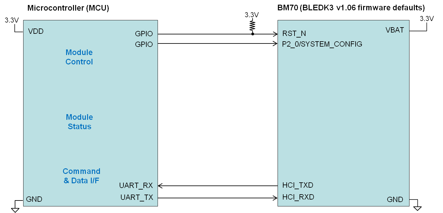 bm70-mcu-connection-basic-manual-pattern.png