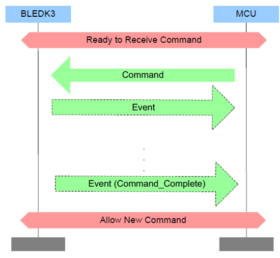 packet-communications-overview.png