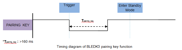 pairing-key-pin-timing-diagram.png
