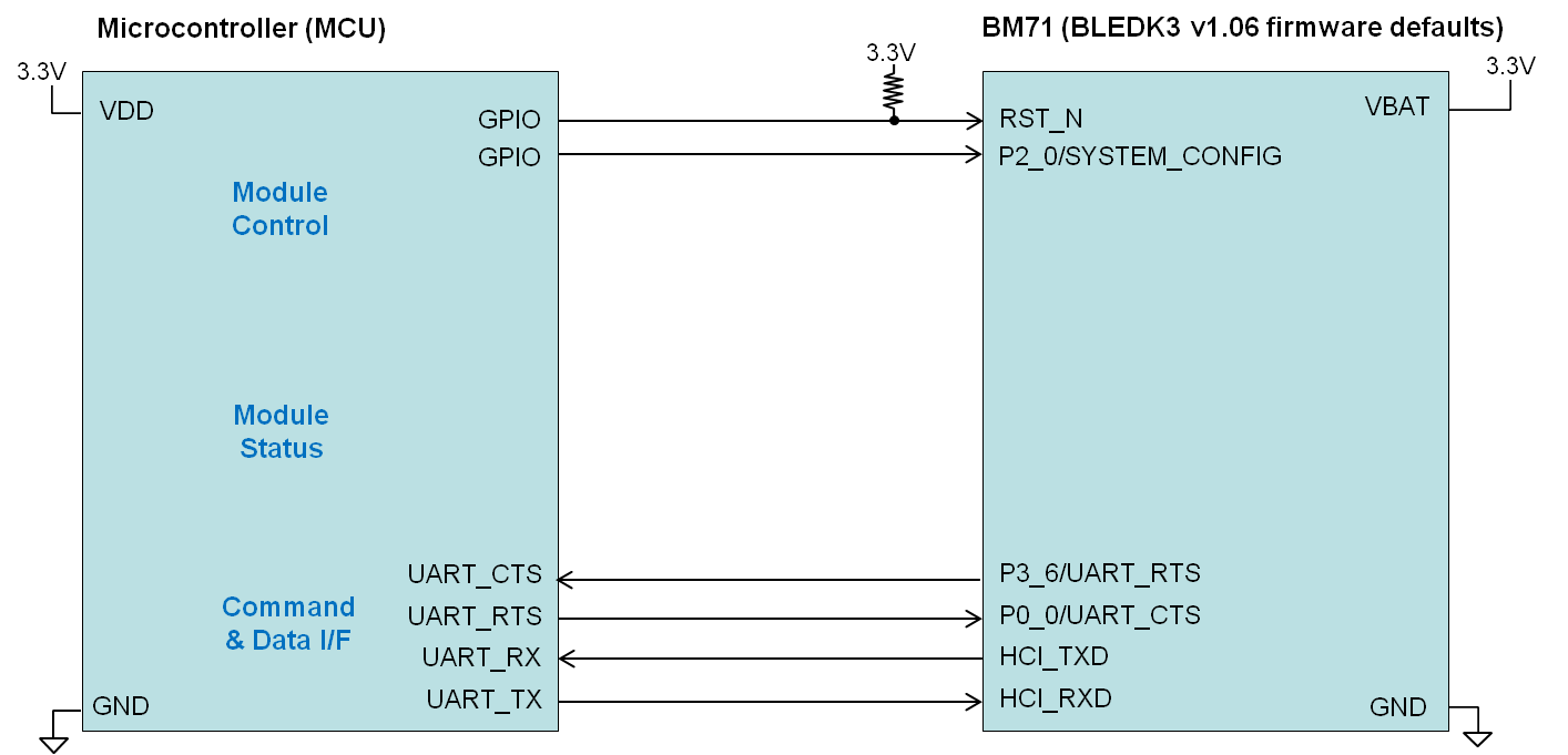 bm71-mcu-connection-basic-auto-pattern.png
