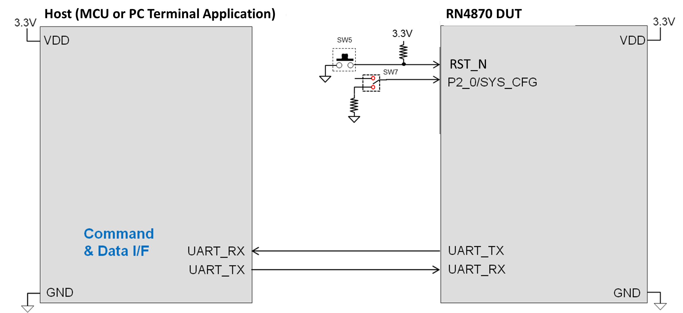 Rn4870 Firmware Upgrade Developer Help Ic Bus Crossing Arm Wiring Diagram Connection