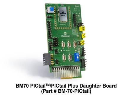 BM70PICtail.jpg