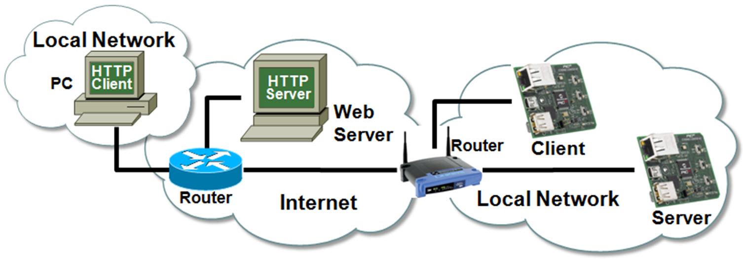 client_server.jpg