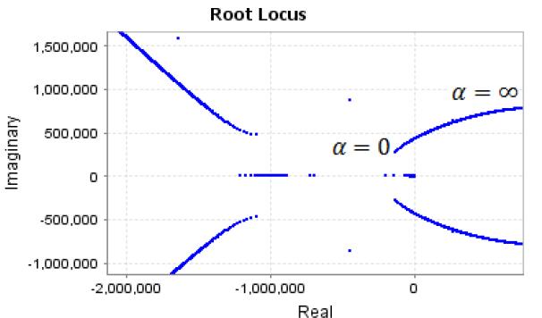 Root-Locus-Plot.PNG
