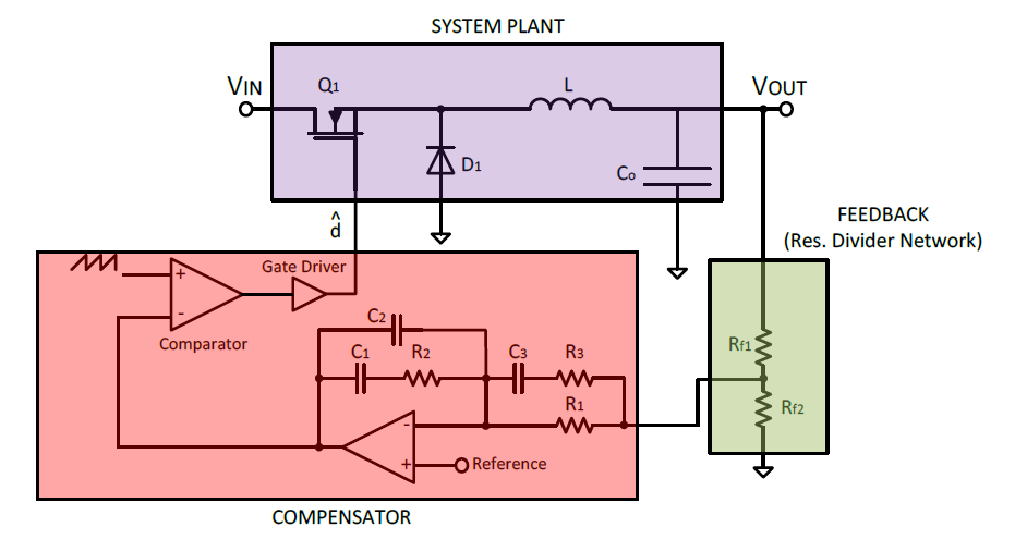 dcdt-voltage-mode-buck-converter.PNG
