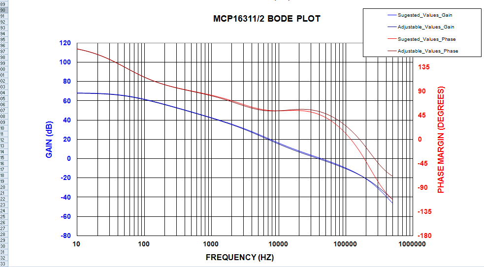 design-analyzer-bode-plot.PNG