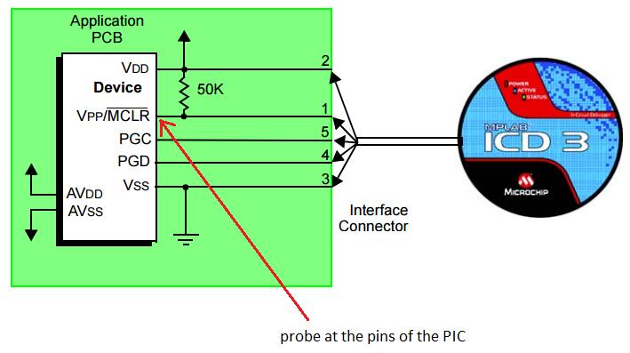 Troubleshooting Invalid Device ID Errors - Developer Help