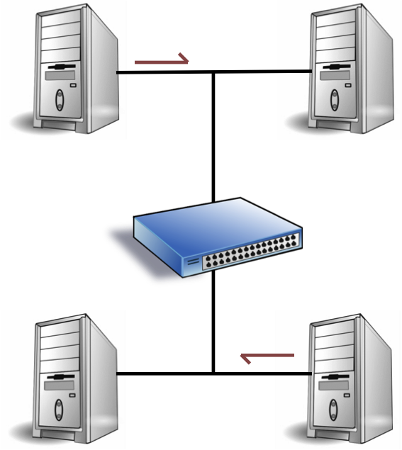 ethernet-products-switches-direct-applications.png