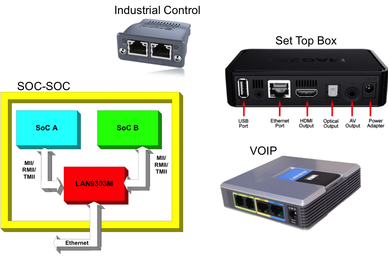 ethernet-products-switches-indirect-applications.png