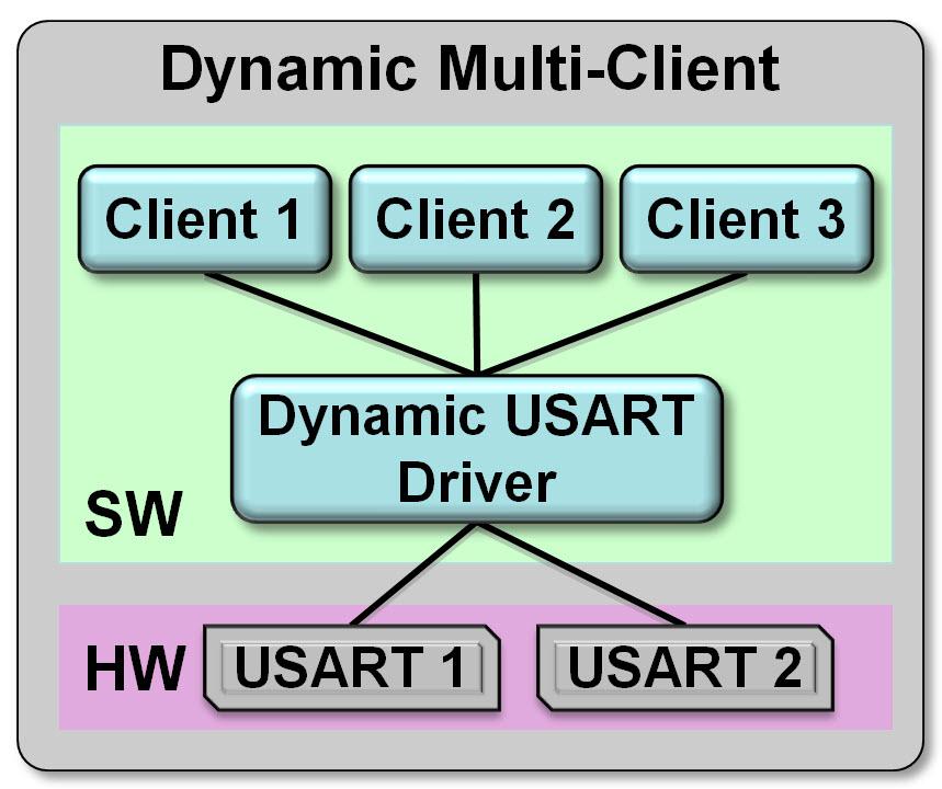 dynamic_multi.jpg