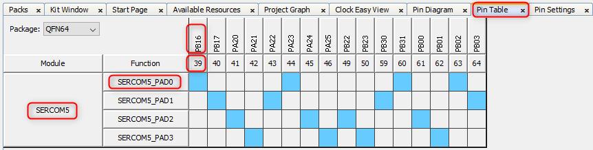 usart_sercom_pins_setup_1.png
