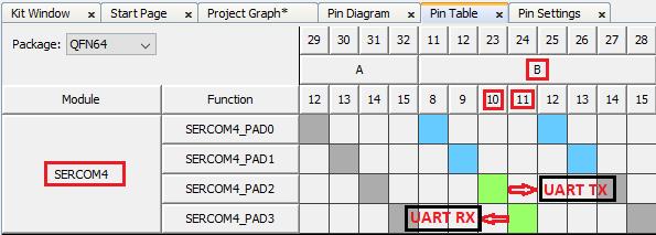 uart_sercom_pins_setup.png