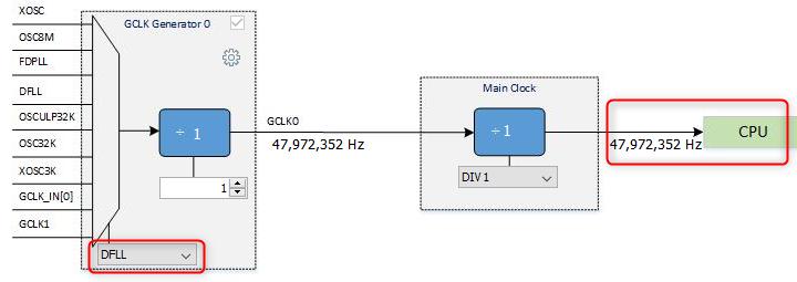 updated_cpu_clock.png