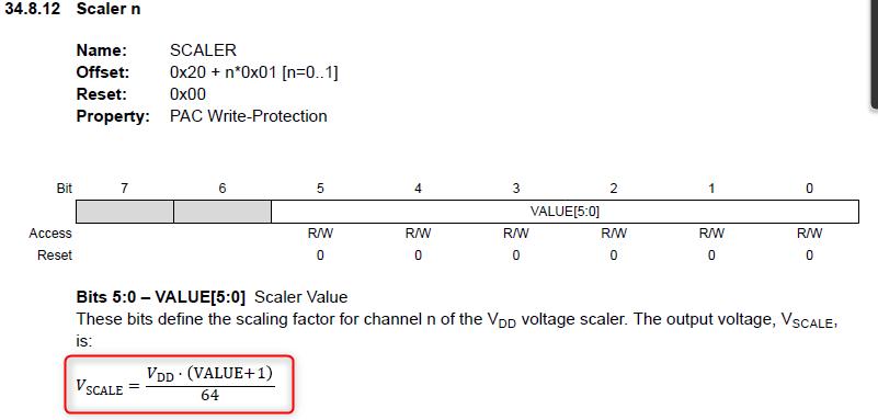 vdd_scaler_formulae.png
