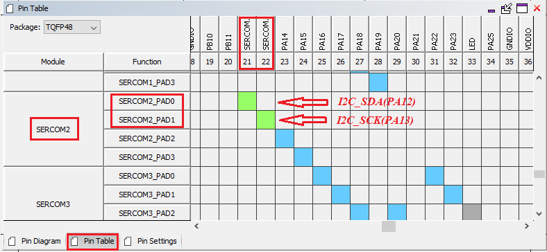 sercom_pins_setup_2.png