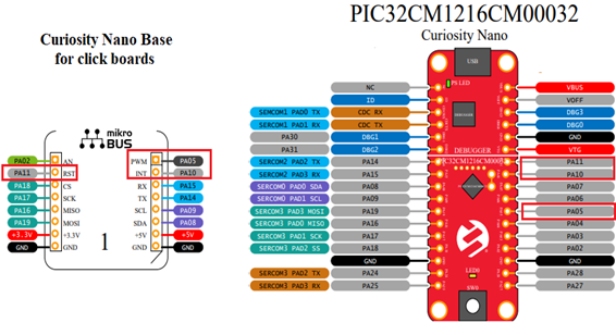 sercom1_pins_setup_3_schematic.png