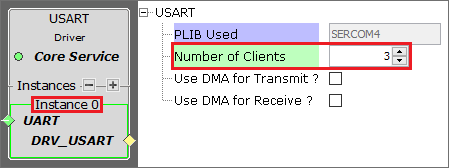 usart_driver_instance_changes.png