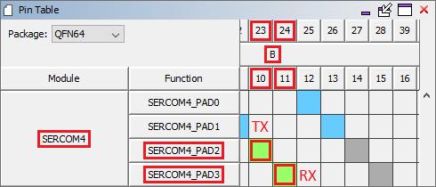 usart_pins_setup.png