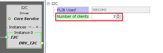 i2c_driver_client_changes.png