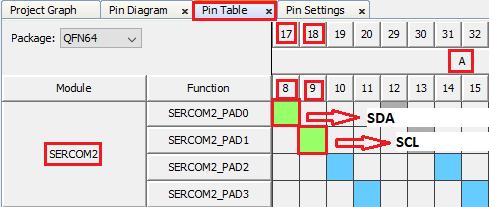 sercom2_pins_setup_2.png
