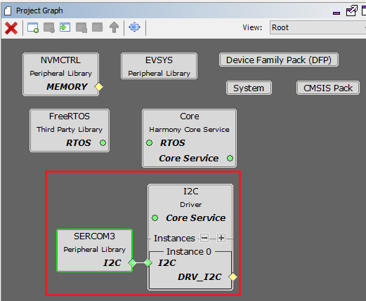 i2c_driver_project_graph_plib_linked.png